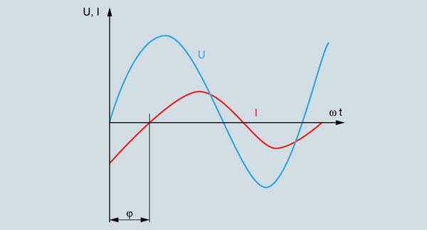 Компенсация реактивной мощности. Рис.1.