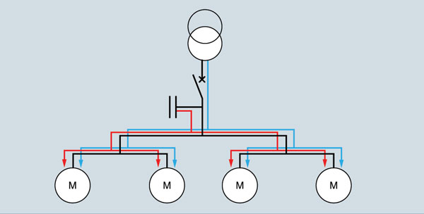 Компенсация реактивной мощности. Рис.16. Схема подключения  конденсаторной установки. Централизованная компенсация.