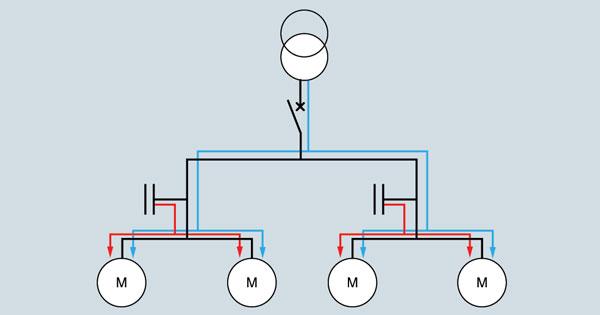 Компенсация реактивной мощности. Рис.17. Схема подключения  конденсаторной установки. Посекционная компенсация.