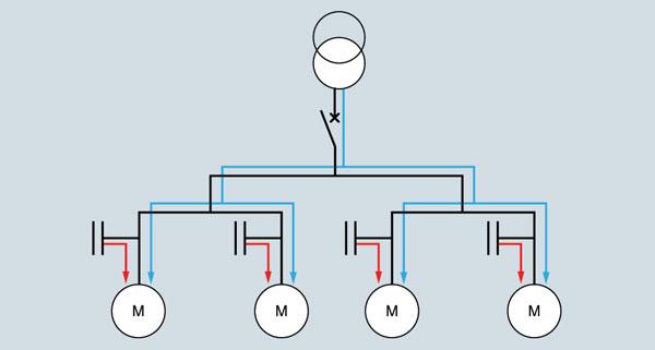 Компенсация реактивной мощности. Рис.18. Схема подключения  конденсаторной установки. Индивидуальная компенсация.