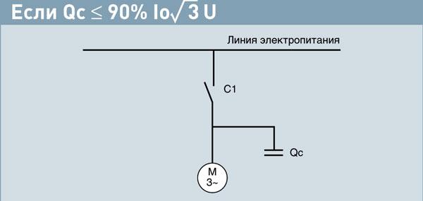 Компенсация реактивной мощности. Рис.20. Если Qc меньше или равно 90%