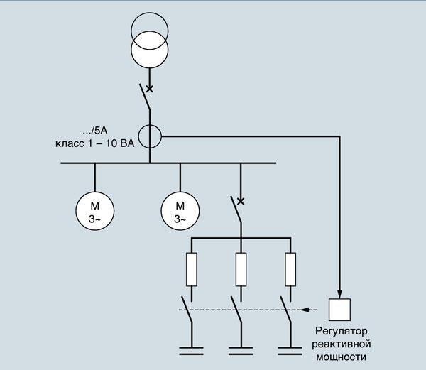 Компенсация реактивной мощности. Рис.25. Конденсаторные установки с автоматическим регулированием