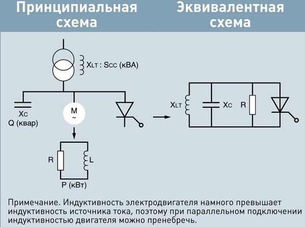 Компенсация реактивной мощности. Рис.29.