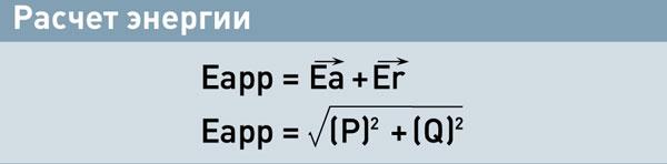 Компенсация реактивной мощности. Рис.3. Расчет энергии.
