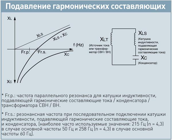 Компенсация реактивной мощности. Рис.34. Подавление гармонических составляющих
