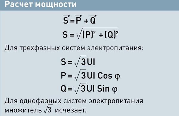Компенсация реактивной мощности. Рис.4. Расчет мощности